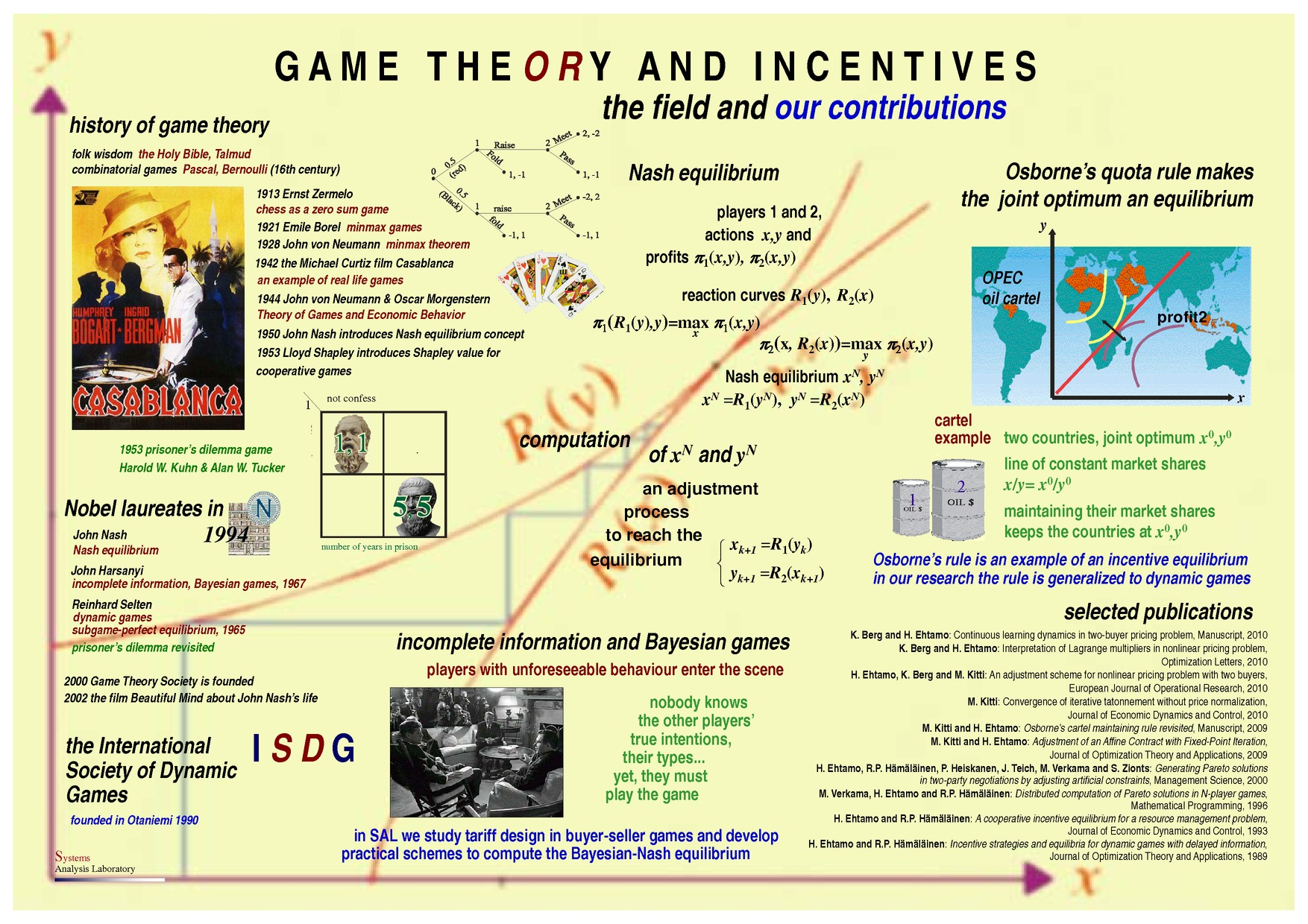 Dissertation game theory