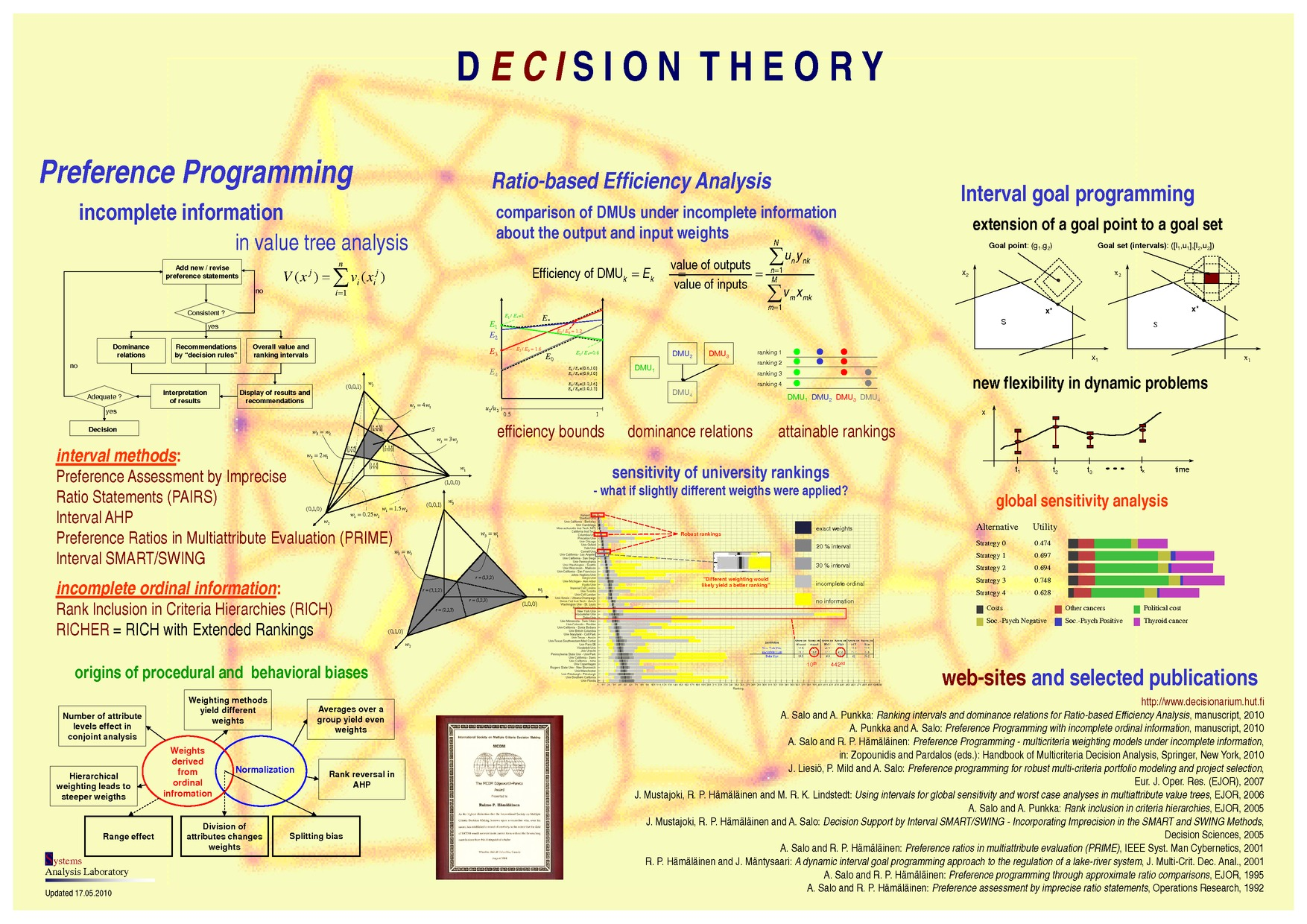 decision theory Decision theory includes work by philosophers, social scientists, mathematicians and statisticians that addresses how people make or should make decisions offshoots in political science include rational choice theory (and criticisms thereof), game theory, and social choice theory.