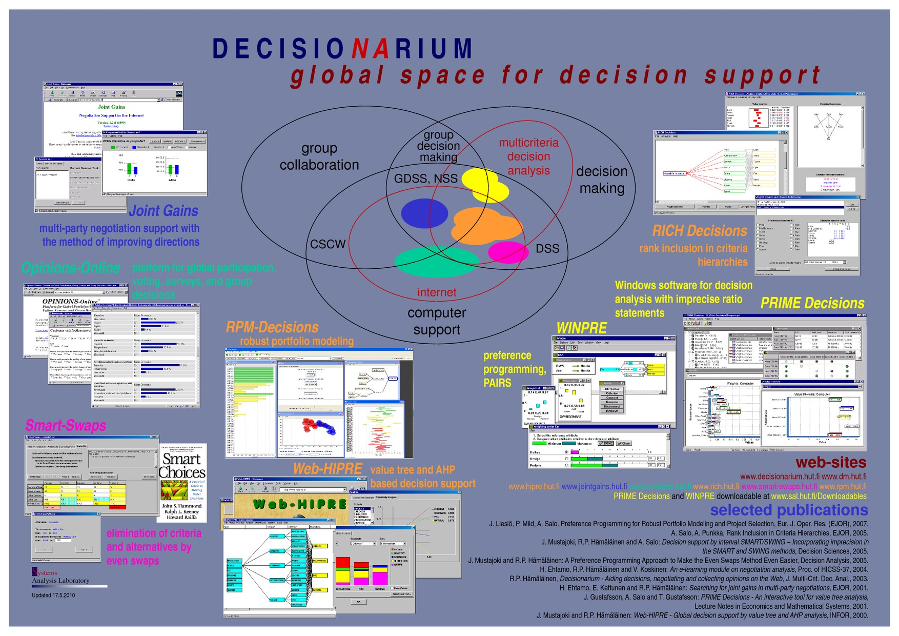 "decision support Enhancing the quality of indications capture, aligned with evidence and best practice, driving to the ""right order first time"" while reducing waste, delays in care, and improving physician to physician communication benefits anticipate and consume data decrease alert fatigue and improve clinical relevance, while safely."